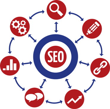 SEO Sussex | SEO Services in Horsham, Crawley, Brighton
