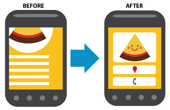 importance of mobile responsiveness